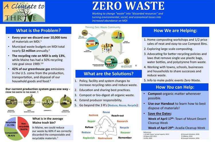 Zero Waste.jpeg
