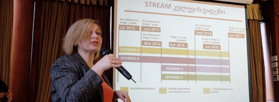 STREAM Stage 2 community engagement is active at 12 sites in 7 countries