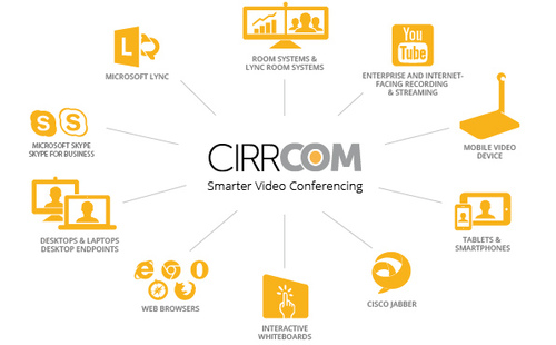 Cirrcom Virtual Meeting Room (VMR) — Curago Technologies- B2B ...