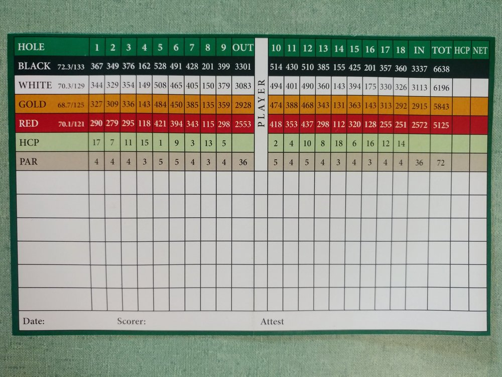 2016 Scorecard Highland National GC
