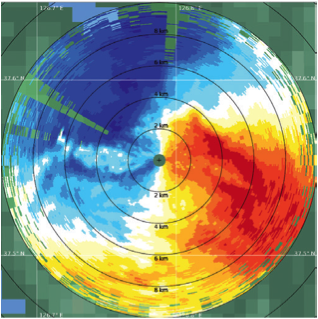 Radial Wind Speed profile provided by WINDCUBE® 400S Doppler Lidar in PPI Scanning Mode
