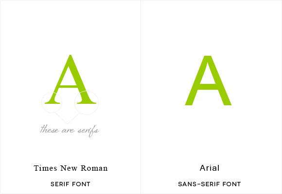 Serif vs. Sans-Serif Fonts