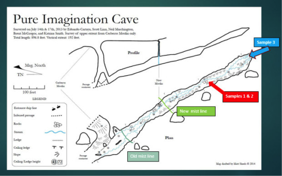 The completed map of Pure Imagination Cave on Sandy Glacier integrates the map with science, and shows changes in the cave (such as the mist line) over the years.