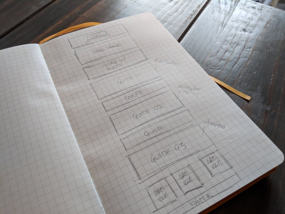 Wireframes - One the sitemap was defined, low-fidelity wireframes were sketched, defining the general flow of the content, and the content was collected and edited.Since we were using Squarespace as a platform, there was no need for high-fidelity wireframing, or prototyping as we were able to iterate quickly within the CMS.