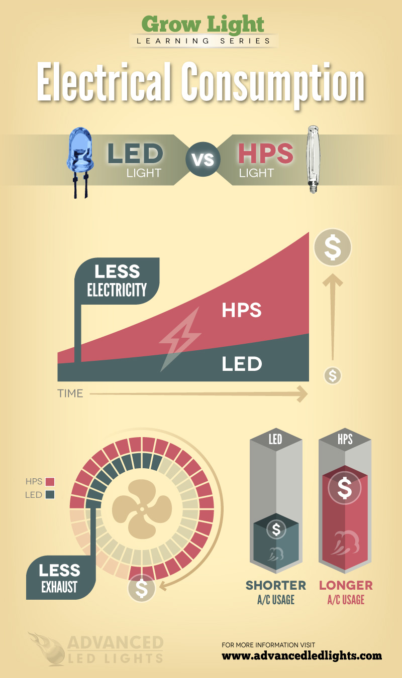 electrical_infographic_v05.jpg