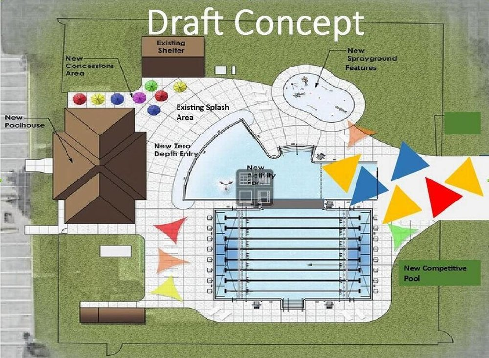 A draft concept of the aquatics facility at Lincoln Park. Manatee County government