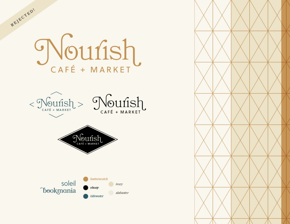 Rejected use of Bookmania: Nourish Cafe and Market