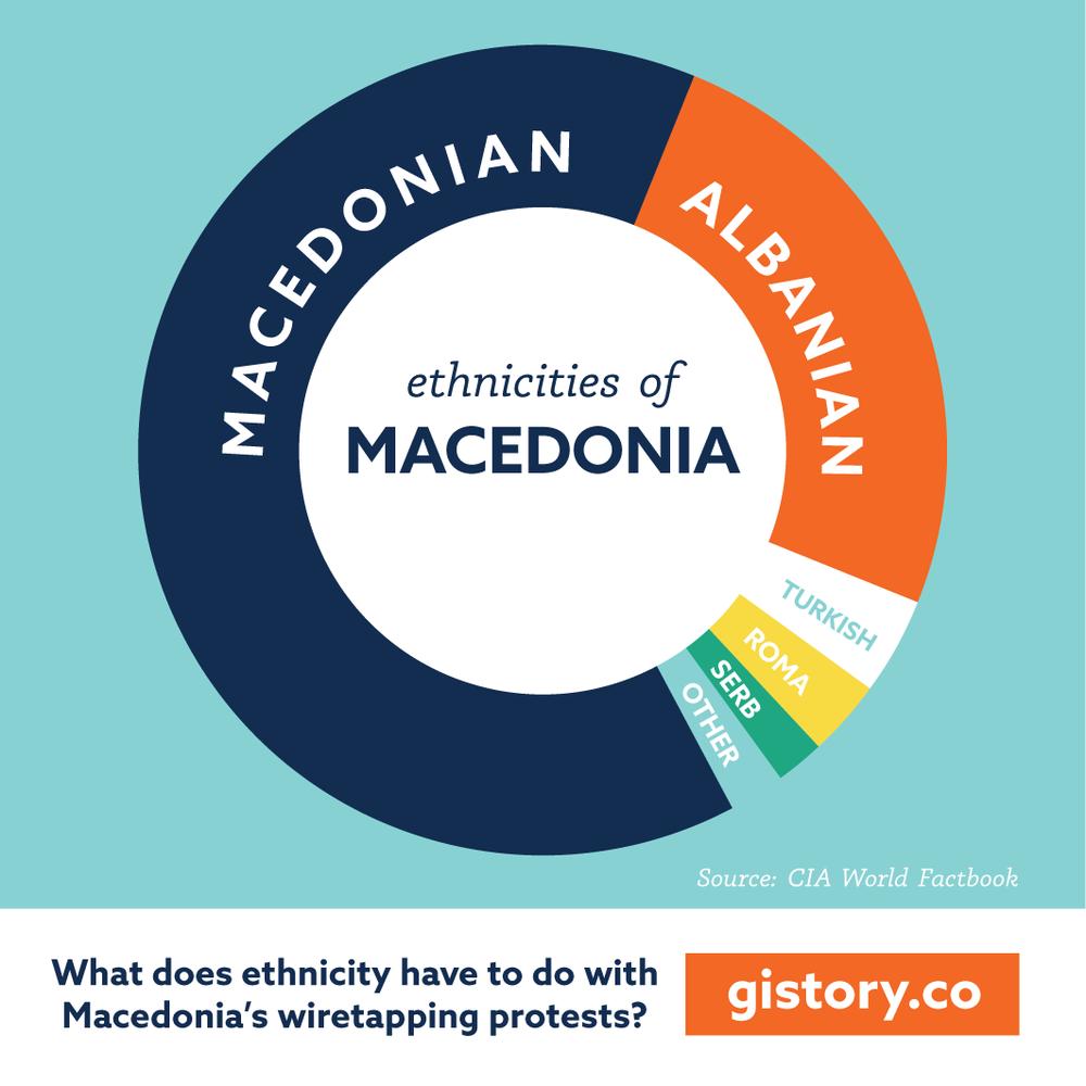 MacedoniaProtests-03.png