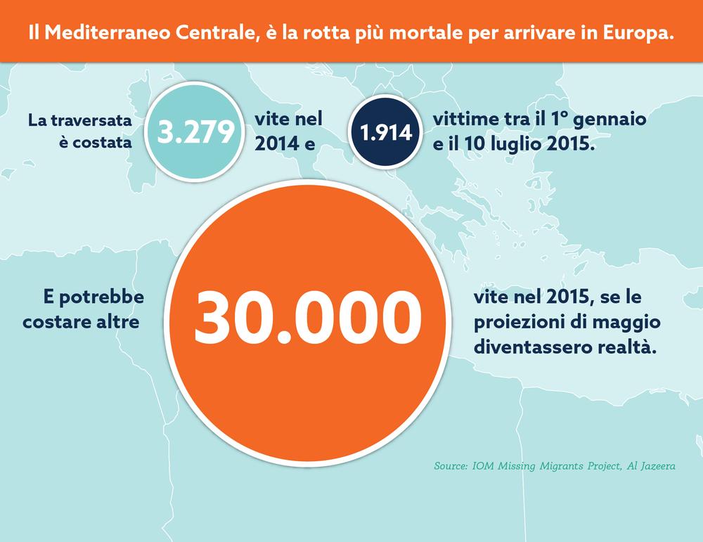 ITALIAN_Migrants_Organized_Part1-04.png