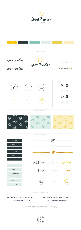 laura-hamilton-brand-board.jpg