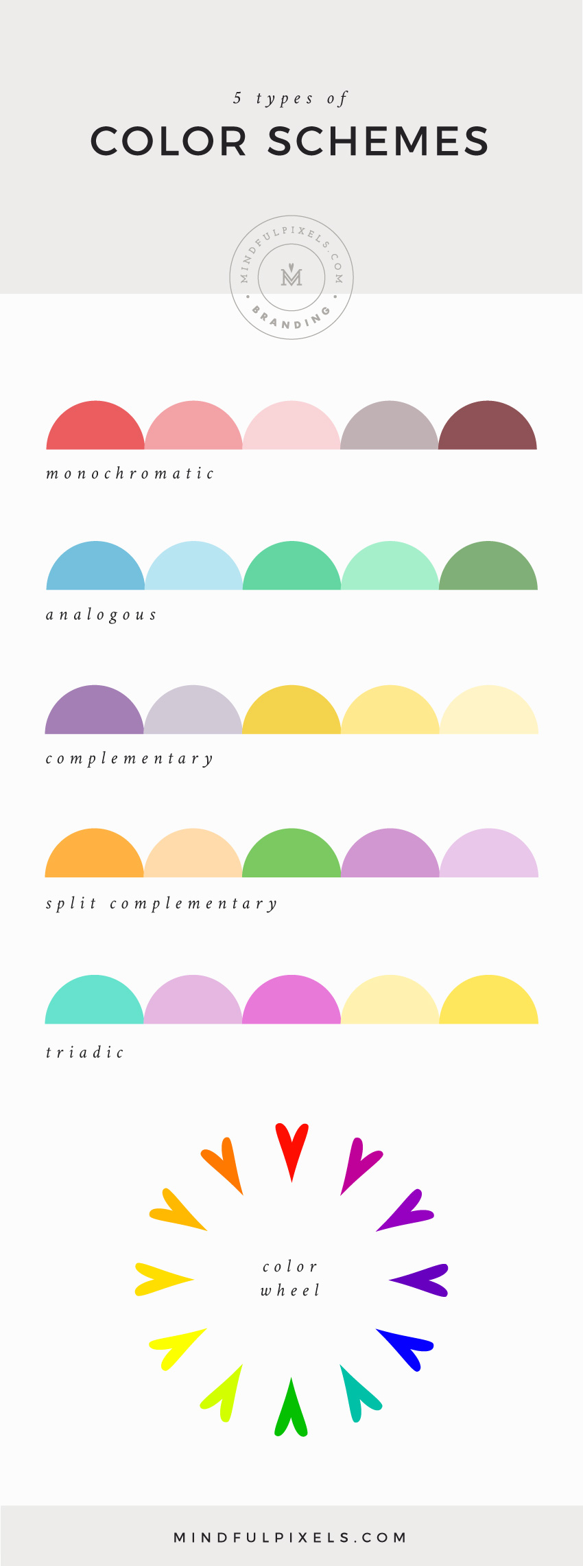 5 Types of Color Schemes | Mindful Pixels