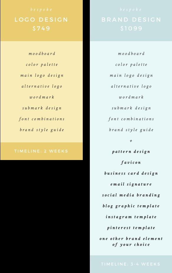 Mindful Pixels Design Service Packages + Pricing