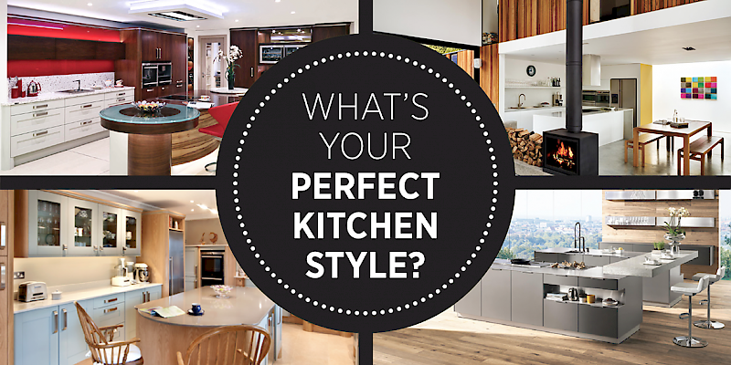 Click Above To Take The Style Quiz And Discover Your Perfect Kitchen Style!