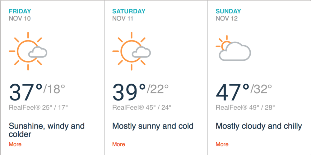 Looks like it'll finally be cold enough to wear arm warmers Saturday.