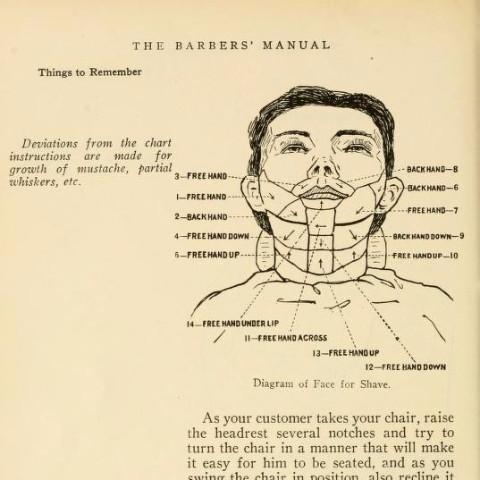 Old Barbers Manual's taught blade direction while shaving. Going with the grain is advised for the first pass; going against the grain is advised for the second pass. This producses the close shave.