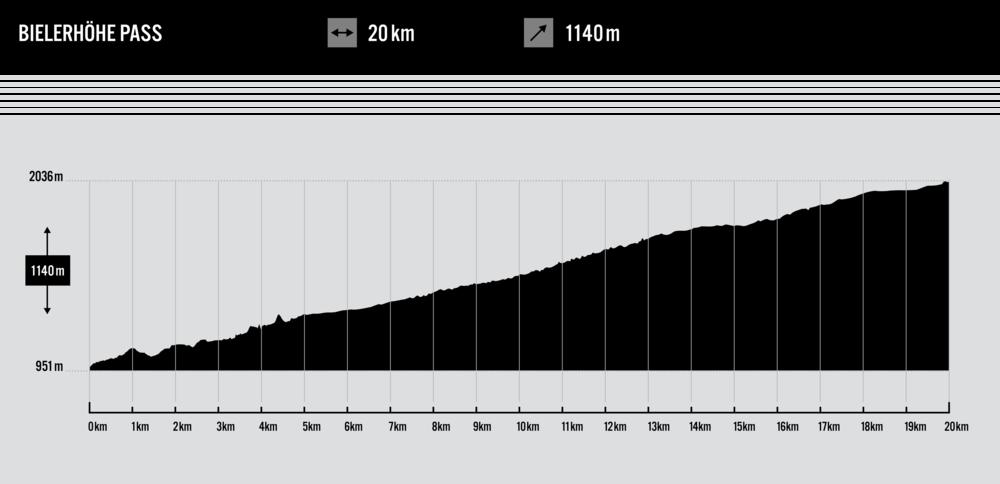 CP1 climb.png