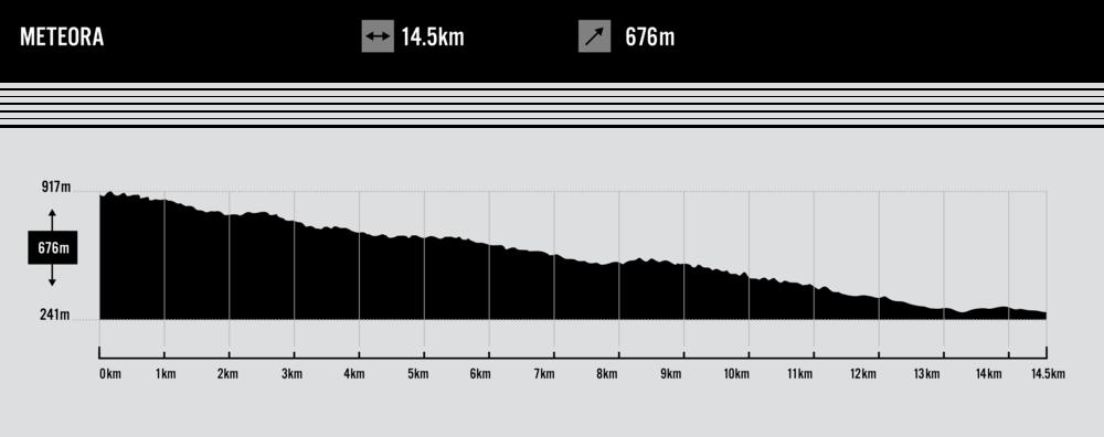 FIN climb.png