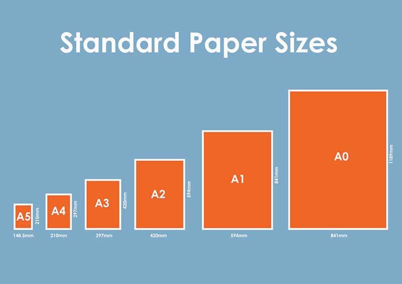 Paper Sizes London Digital Print