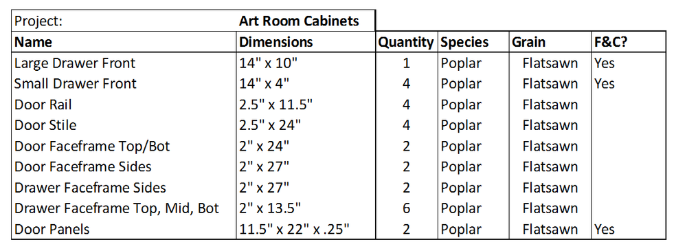 An example cut list for the solid wood parts of the above design.