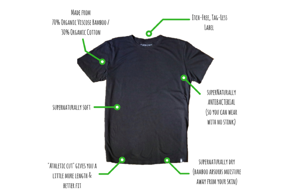 ESSENTIAL T SHIRT SPECS