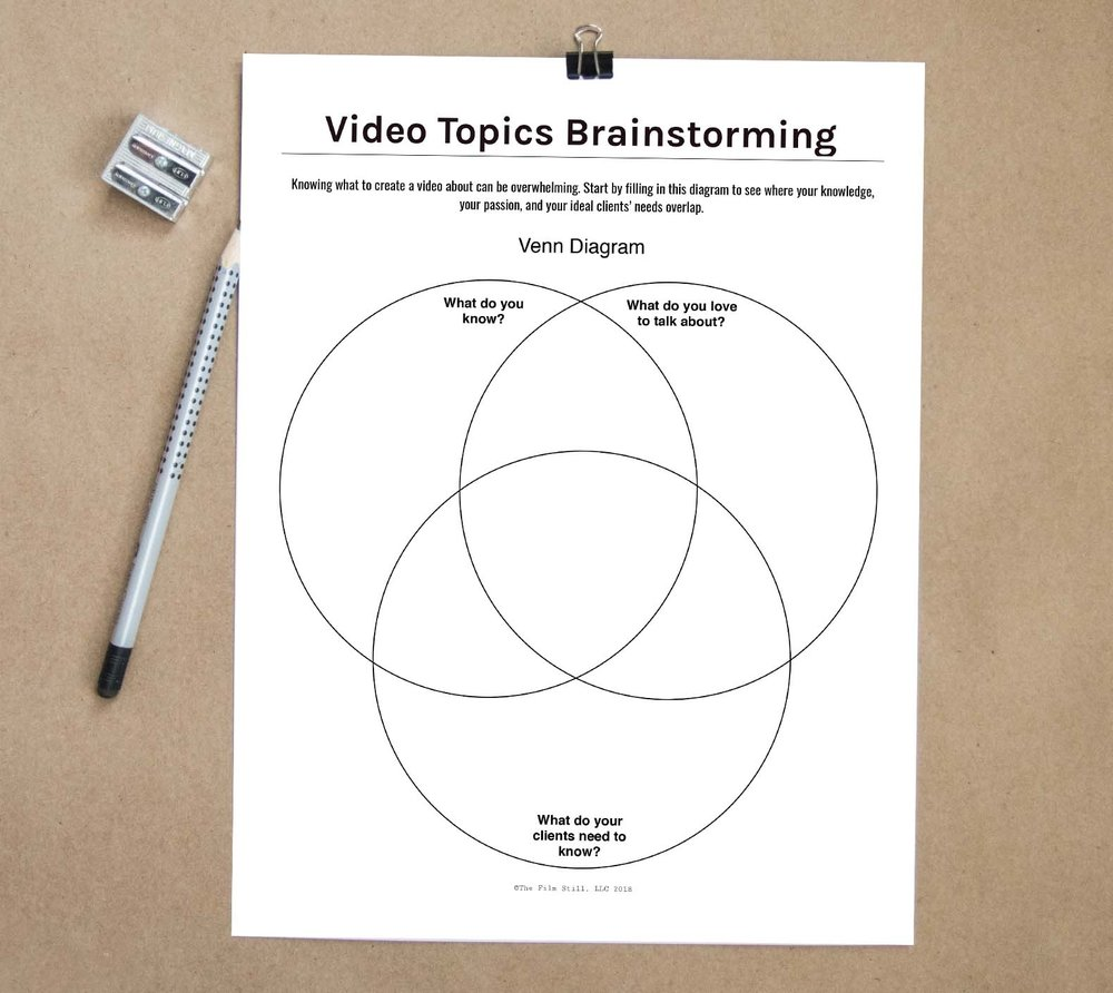 how to brainstorm video topics for your business