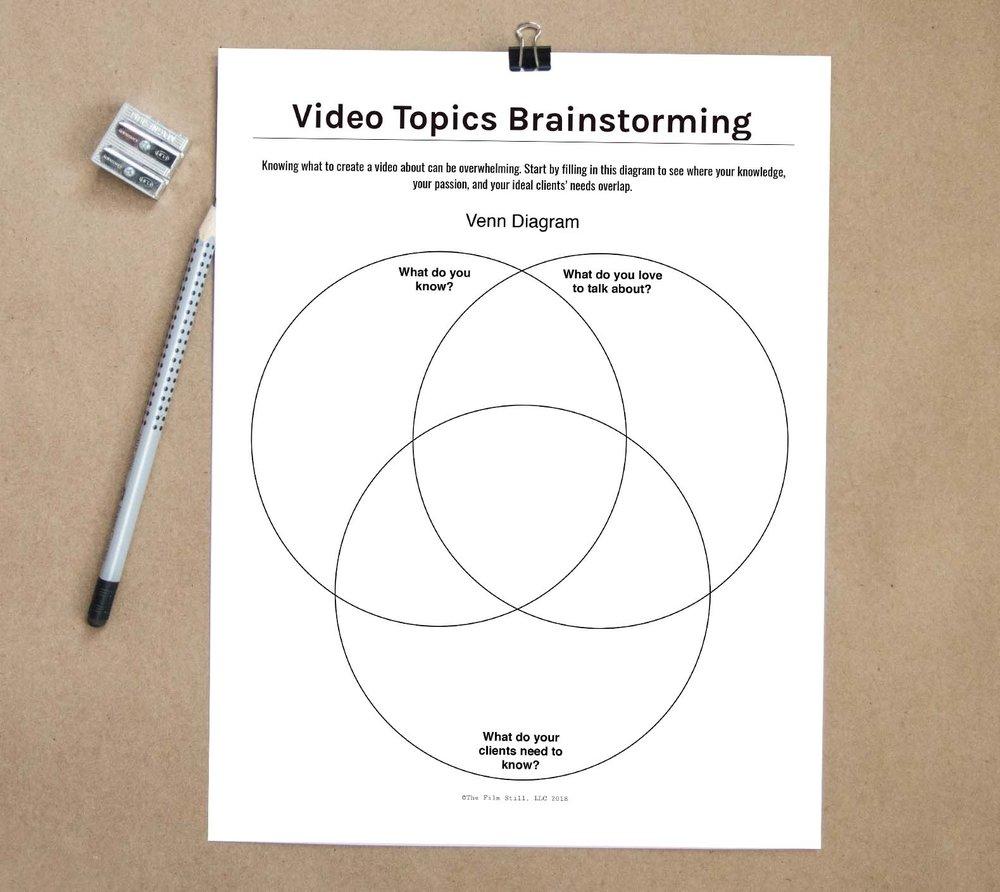 video ideas venn.jpg