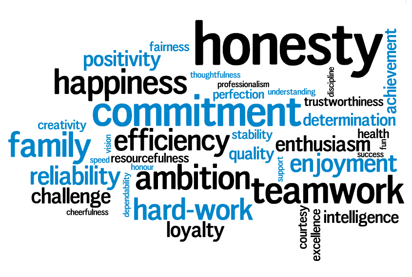 Values-Word-Cloud.png