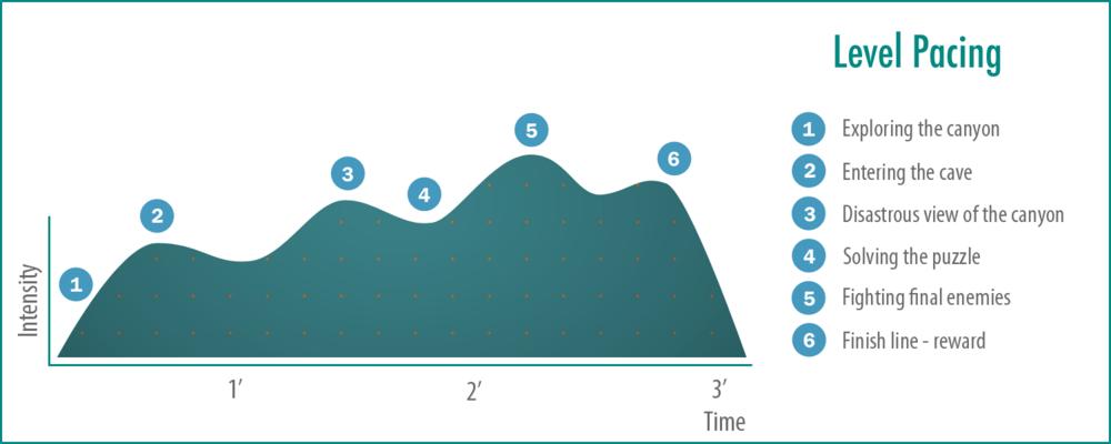 SAP-PacingGraph.png