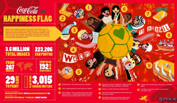 The-Happiness-Flag-FIFA-Info-Graphic-e1402689215195.jpg