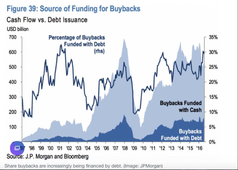 source of funding JPmorgan