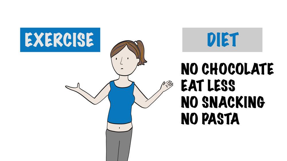Exercise01.jpg