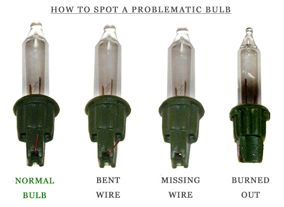 TROUBLE SHOOTING WHEN ISSUES ARRISE - Tips To Make Your Tree Lights Last €� Prairie Gardens