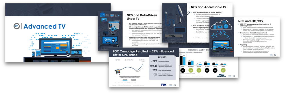 Product Capabilities Sales Deck - An in-depth dive into the details of the Advanced TV Suite, including case studies. This deck is utilized by sales and consulting for business development.