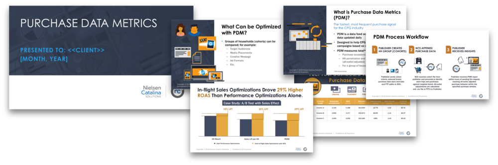 Product Capabilities Sales Deck - An in-depth dive into the details of Purchase Data Metrics. The deck is utilized by sales and client consulting for business development.