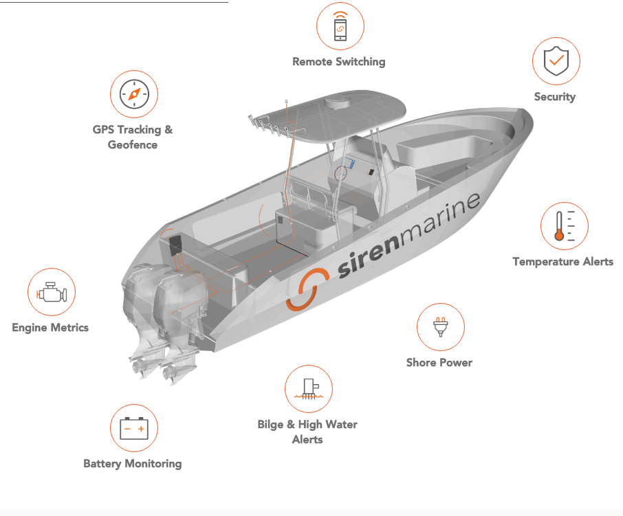 https://sirenmarine.com/pages/how-it-works