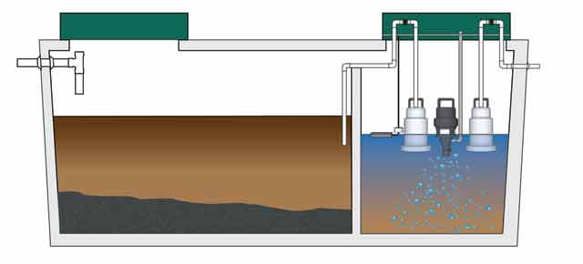 Rendered drawing of standard Bubbler System. Image courtesy of  Anua International .