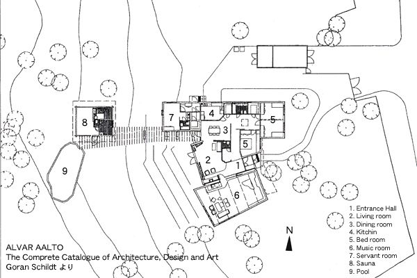 Floorplan Villa Kokkonen