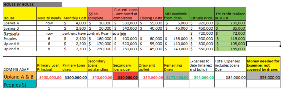 debt detail 2.PNG