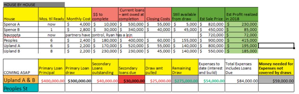 debt detail 2.PNG