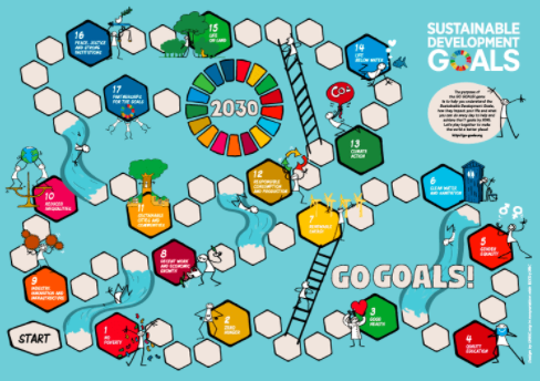 The Global Goals Board game