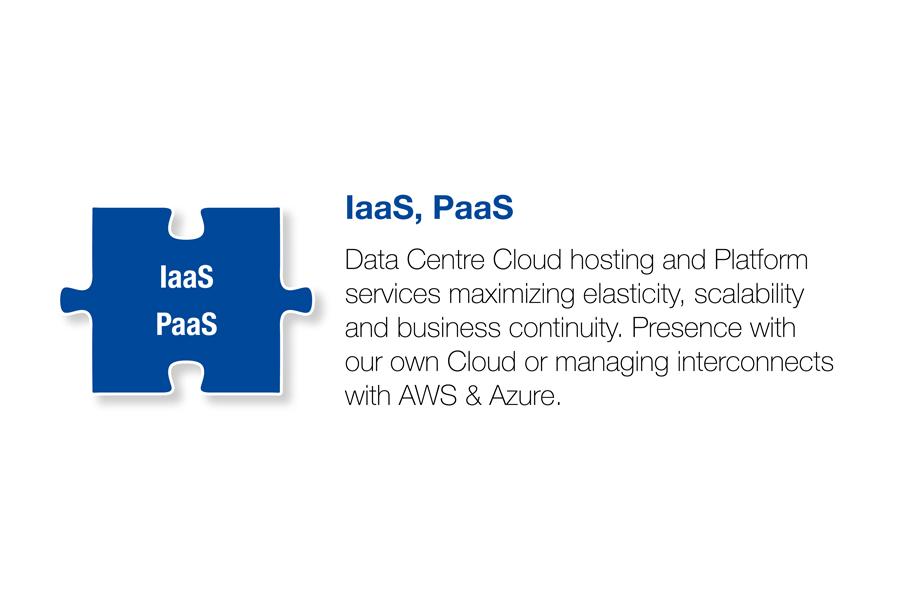 NewBase-IaaS-PaaS.jpg