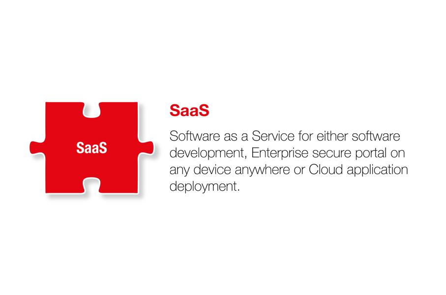 NewBase-SaaS.jpg