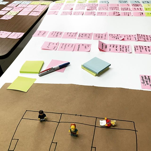 Prototyping new VR experiences the old-fashioned way. There's no limit to what you can brainstorm with some post-its, a sharpie, and a few Lego people. #vr #virtualreality #roomscale #design #prototyping #lego #noreallyitswork