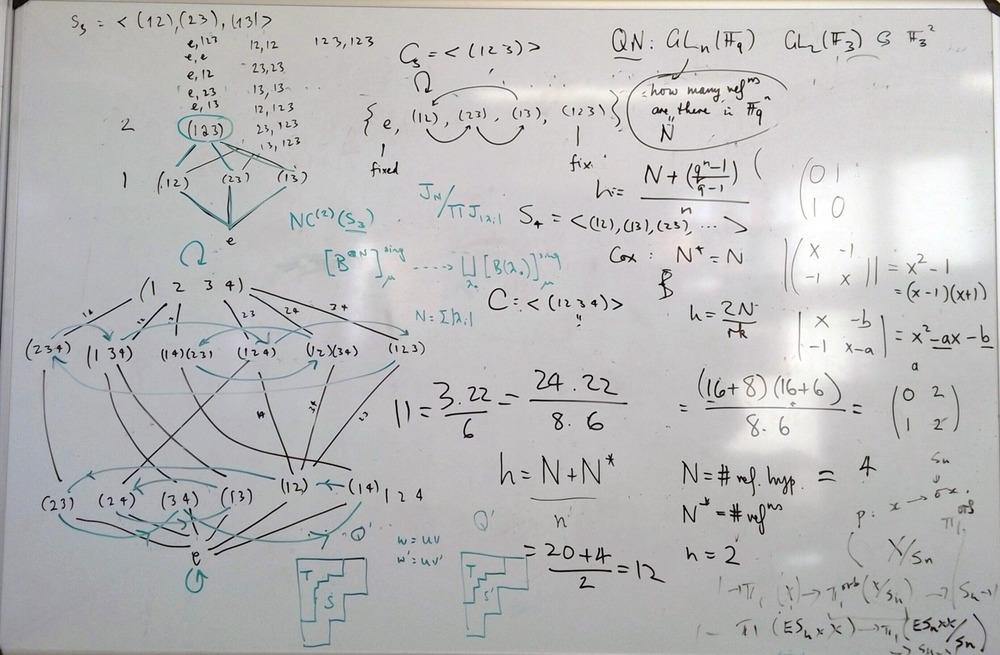 Quants write equations