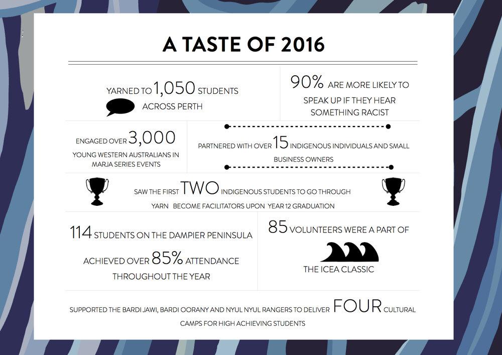 Taste of 2016.jpg