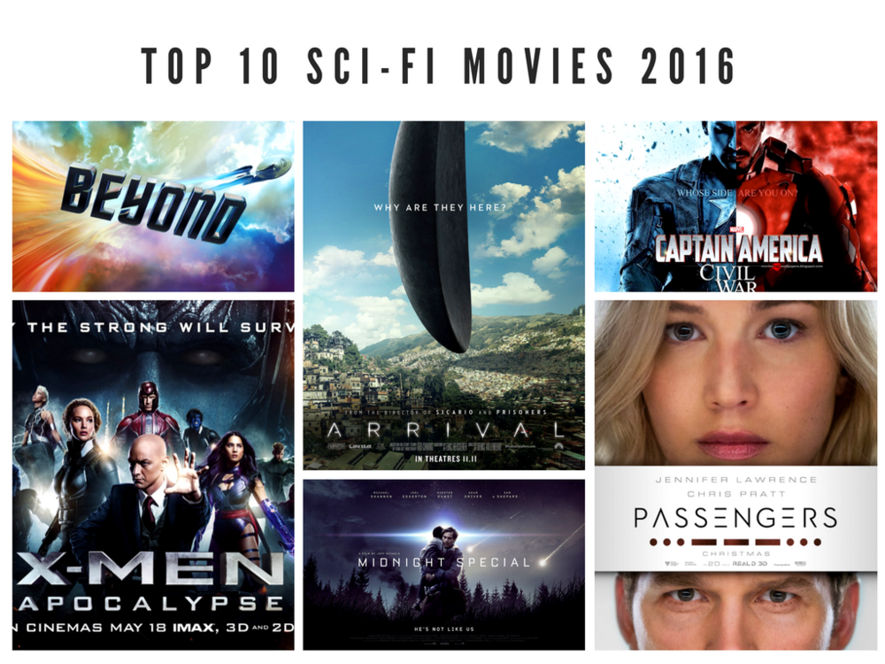 6 of the 10 movies being reviewed in this article about top 10 science fiction (sci-fi) movies of 2016 so far.