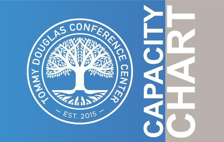 capacity.chart.box.jpg