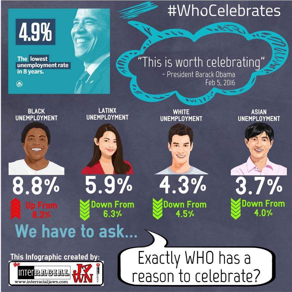 WhoCelebrates_Unemployment.jpg