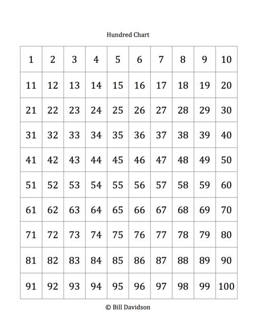 Hundreds Chart — The Davidson Group