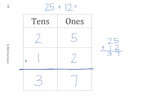 Algorithm Place Value Chart — The Davidson Group